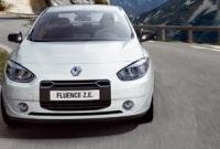 Renault электромобили